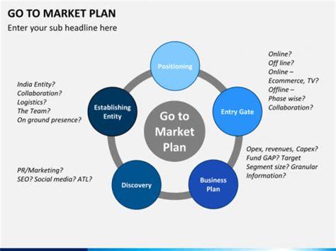 Business plan presentation - templatesofficecom